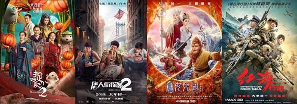 """春节档""""盛筵"""":初一票房13亿,中国电影市场又一波高峰来了?"""
