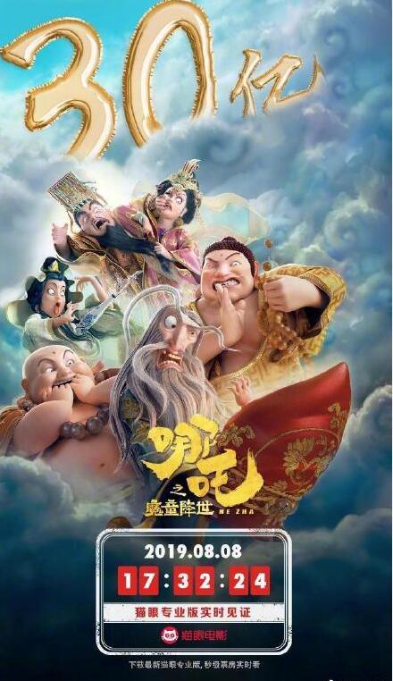哪吒票房破30亿 挤进中国电影票房总榜前五不是问题