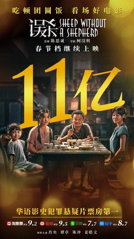 误杀票房破11亿 成华语影史上犯罪悬疑片票房第一!