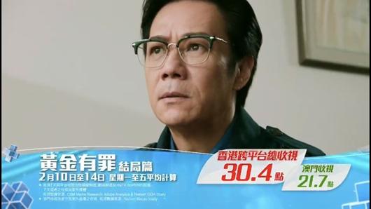 张兆辉领衔主演《黄金有罪》结局篇收视狂飙 ,创下收视奇迹