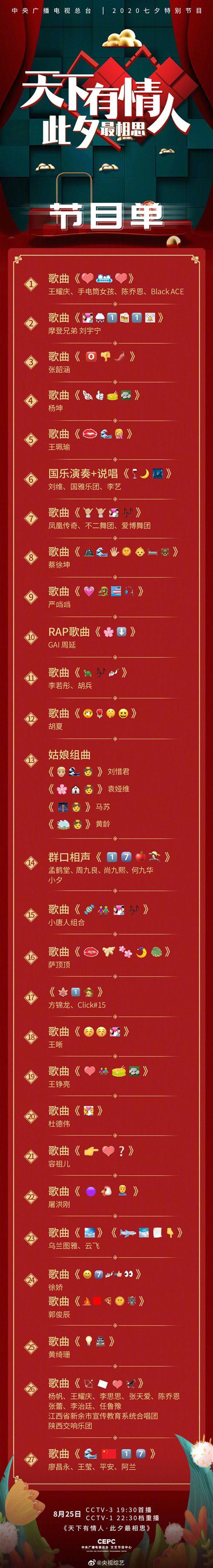央视七夕晚会emoji节目单公布